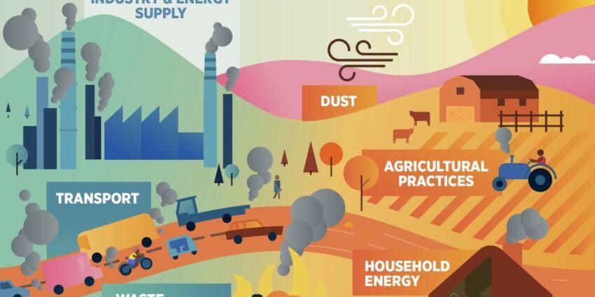 Ο ΠOY ορίζει αυστηρότερα κριτήρια για την ποιότητα του αέρα